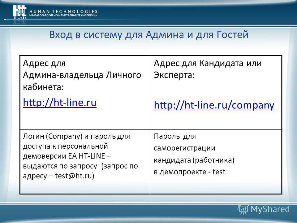 Вход в систему для Админа и для Гостей Адрес для Админа-владельца Личного кабинета: http://ht-line.ru Адрес для Кандидата или Эксперта: http://ht-line.ru/company Логин (Company) и пароль для доступа к персональной демоверсии EA HT-LINE – выдаются по