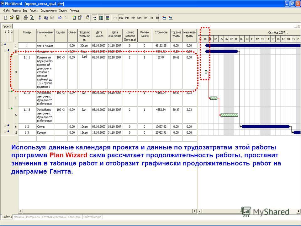Используя данные календаря проекта и данные по трудозатратам этой работы программа Plan Wizard сама рассчитает продолжительность работы, проставит значения в таблице работ и отобразит графически продолжительность работ на диаграмме Гантта.