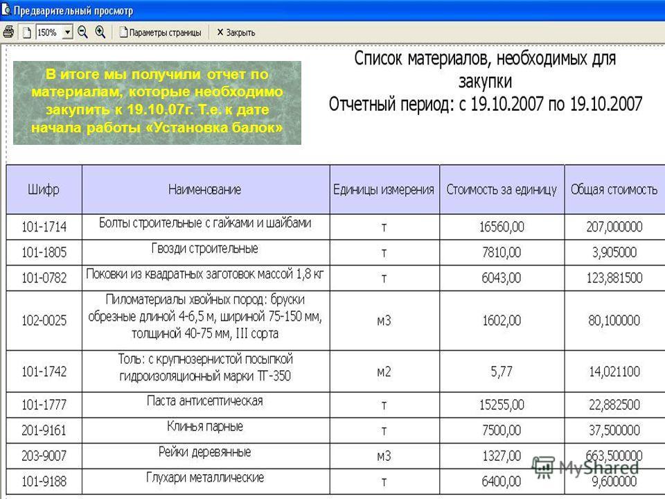 В итоге мы получили отчет по материалам, которые необходимо закупить к 19.10.07г. Т.е. к дате начала работы «Установка балок»
