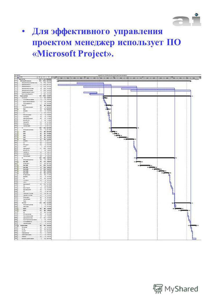 Для эффективного управления проектом менеджер использует ПО «Microsoft Project».