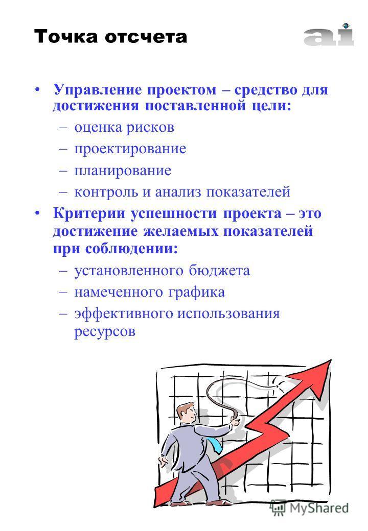 Точка отсчета Управление проектом – средство для достижения поставленной цели: –оценка рисков –проектирование –планирование –контроль и анализ показателей Критерии успешности проекта – это достижение желаемых показателей при соблюдении: –установленно
