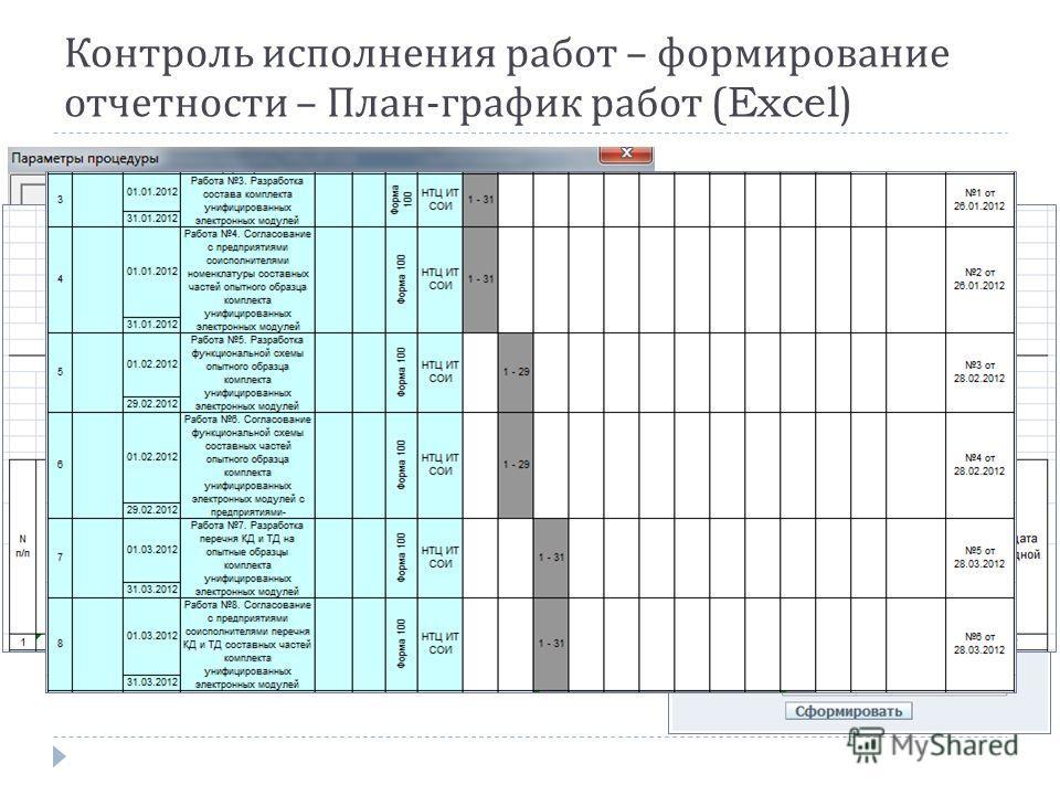 Контроль исполнения работ – формирование отчетности – План - график работ (Excel) Возможность печати как из WIN, так и из WEB-клиента. Формирование по данным проекта плана-графика или по данным утвержденного плана-графика Формирование за указанный пе
