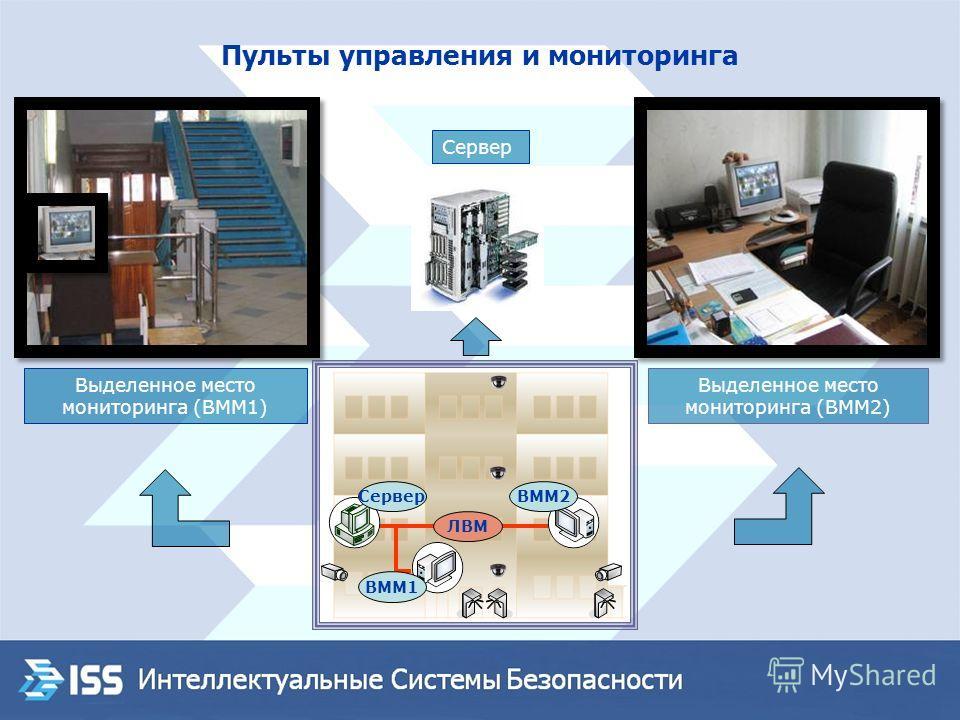 Пульты управления и мониторинга Сервер Выделенное место мониторинга (ВММ1) Выделенное место мониторинга (ВММ2) ЛВМ ВММ1 ВММ2Сервер