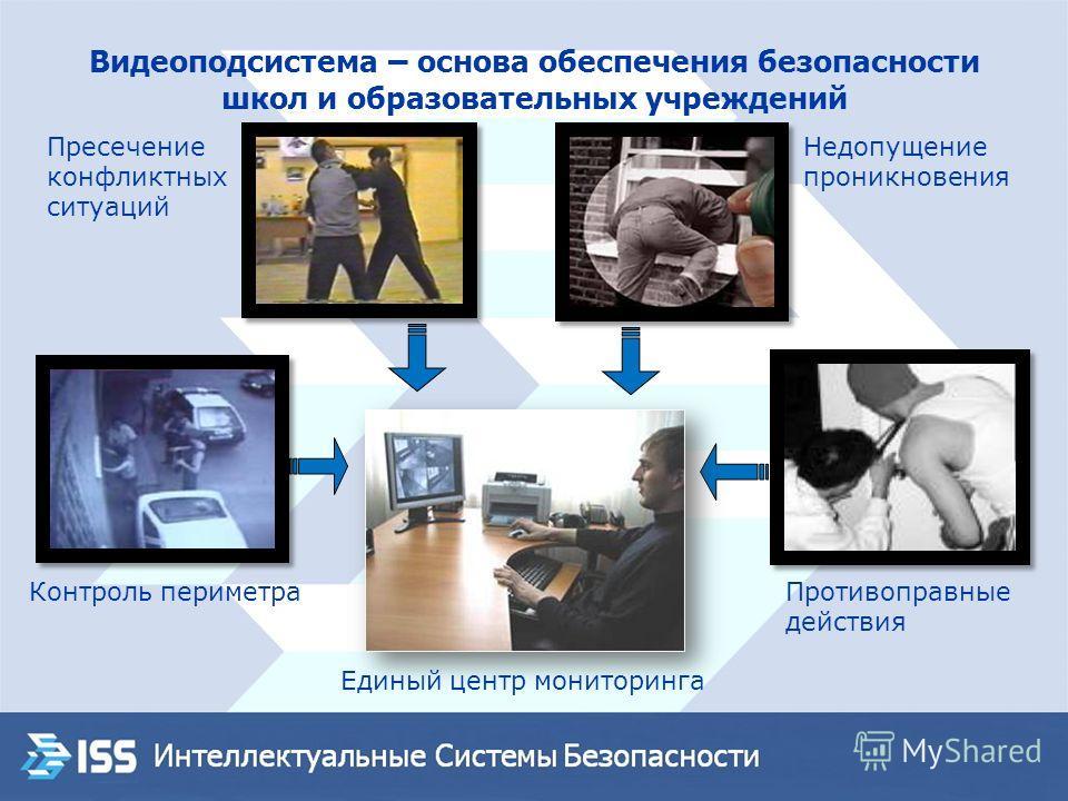 Видеоподсистема – основа обеспечения безопасности школ и образовательных учреждений Контроль периметра Пресечение конфликтных ситуаций Недопущение проникновения Противоправные действия Единый центр мониторинга