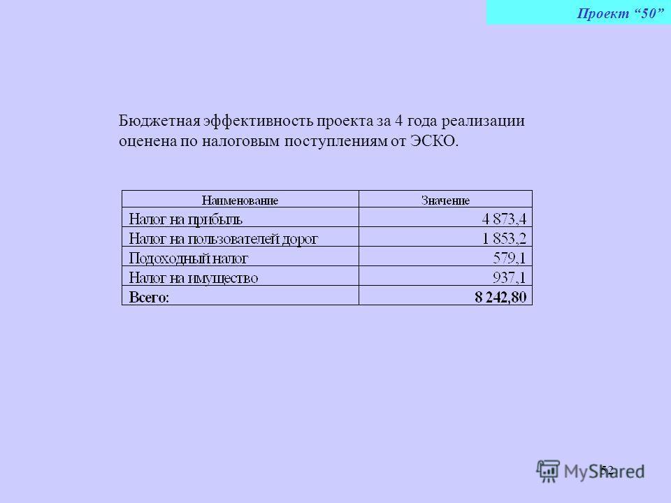 52 Проект 50 Бюджетная эффективность проекта за 4 года реализации оценена по налоговым поступлениям от ЭСКО.