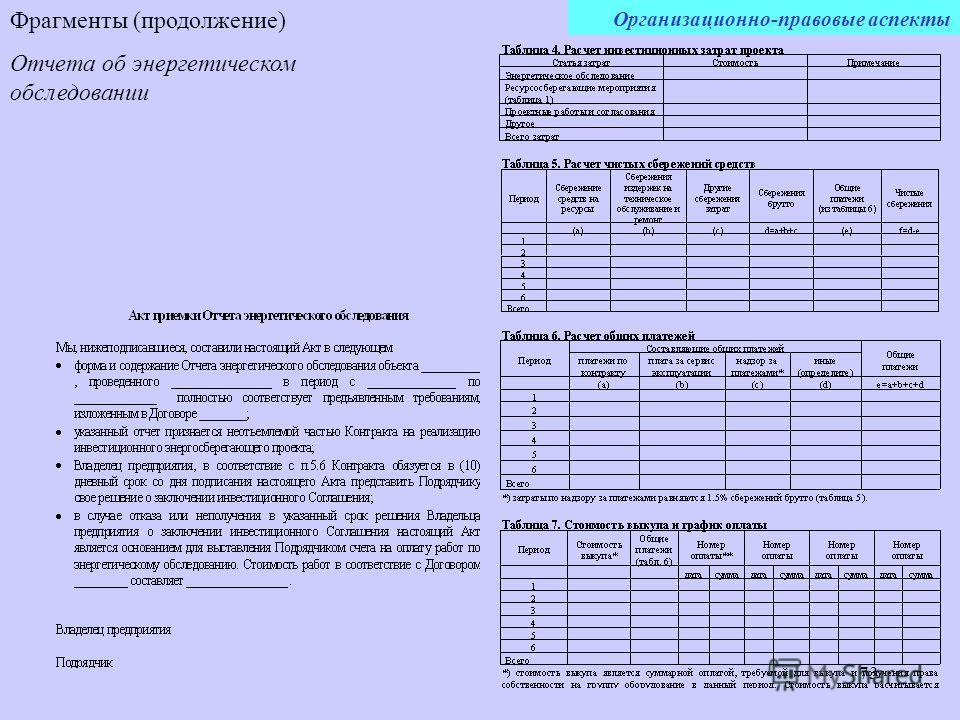 73 Фрагменты (продолжение) Отчета об энергетическом обследовании Организационно-правовые аспекты