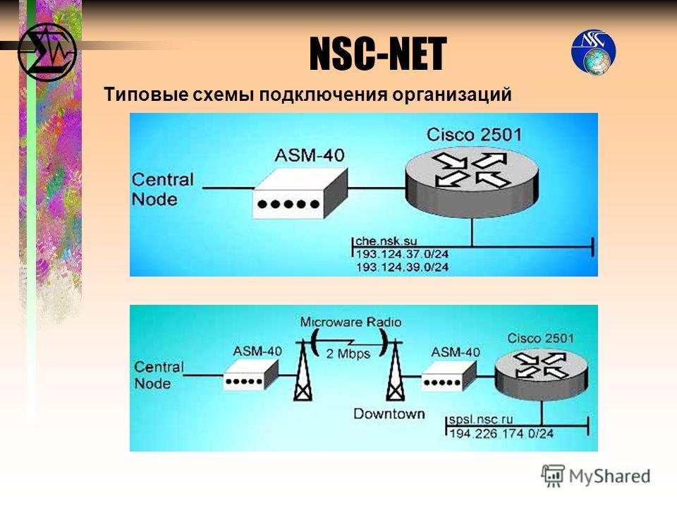 Типовые схемы подключения организаций NSC-NET