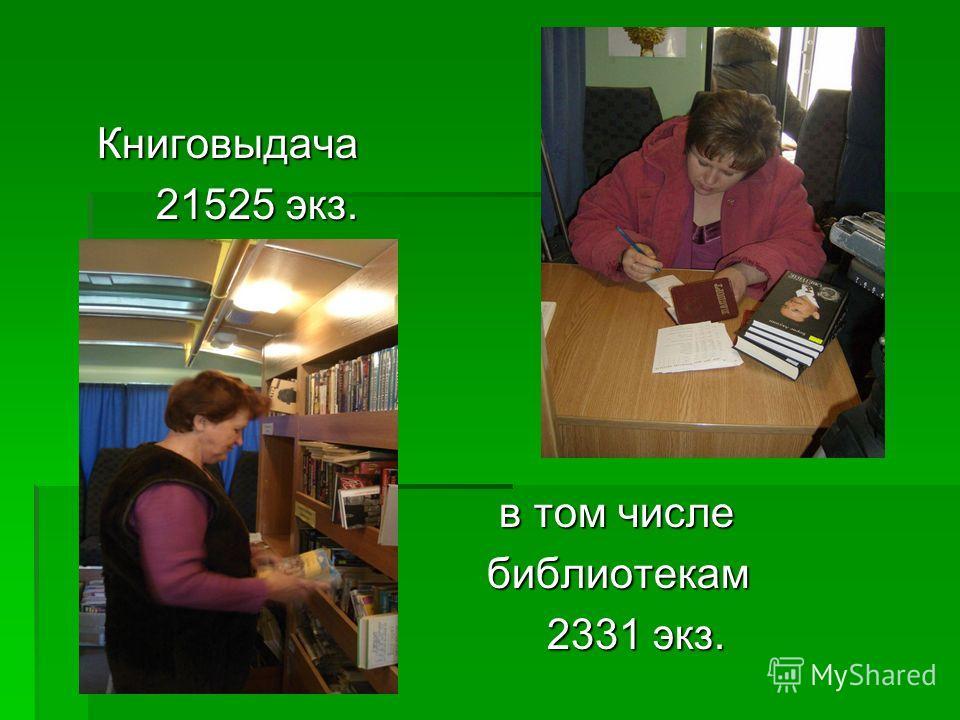 Книговыдача 21525 экз. 21525 экз. в том числе в том числе библиотекам библиотекам 2331 экз. 2331 экз.