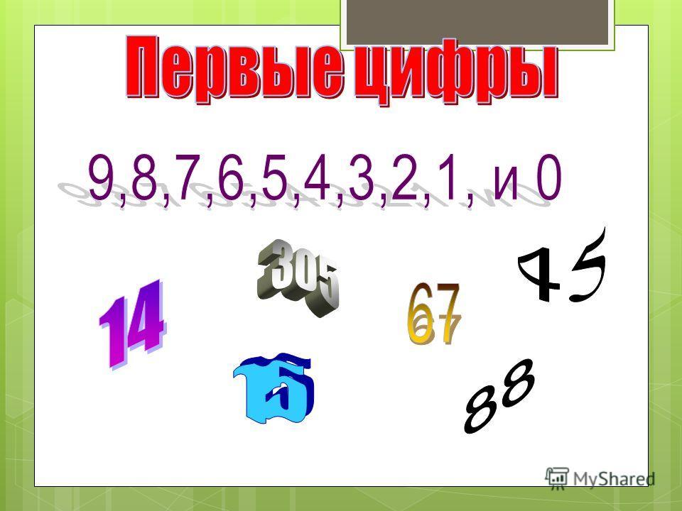 картинка на тему числа вокруг нас