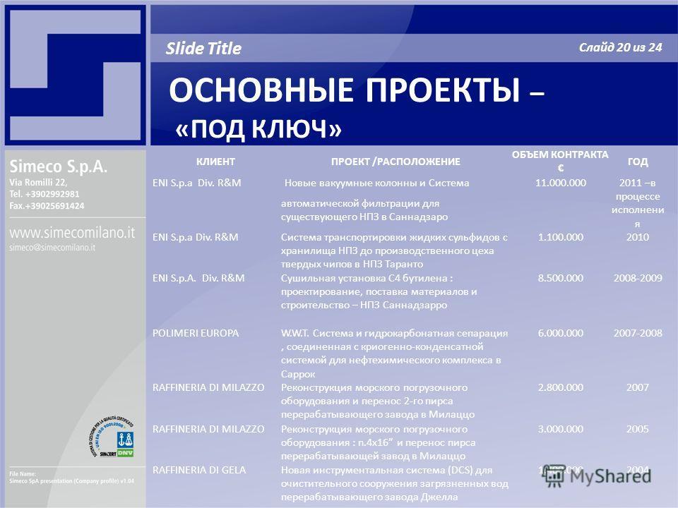 Slide Title ОСНОВНЫЕ ПРОЕКТЫ – «ПОД КЛЮЧ» Слайд 20 из 24 КЛИЕНТПРОЕКТ /РАСПОЛОЖЕНИЕ ОБЪЕМ КОНТРАКТА ГОД ENI S.p.a Div. R&M Новые вакуумные колонны и Система автоматической фильтрации для существующего НПЗ в Саннадзаро 11.000.0002011 –в процессе испол