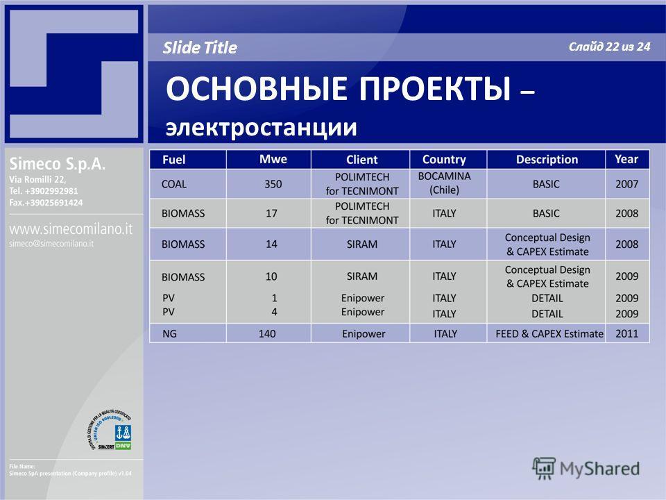 Slide Title ОСНОВНЫЕ ПРОЕКТЫ – электростанции Слайд 22 из 24