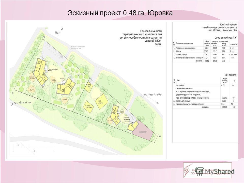 Эскизный проект 0,48 га, Юровка