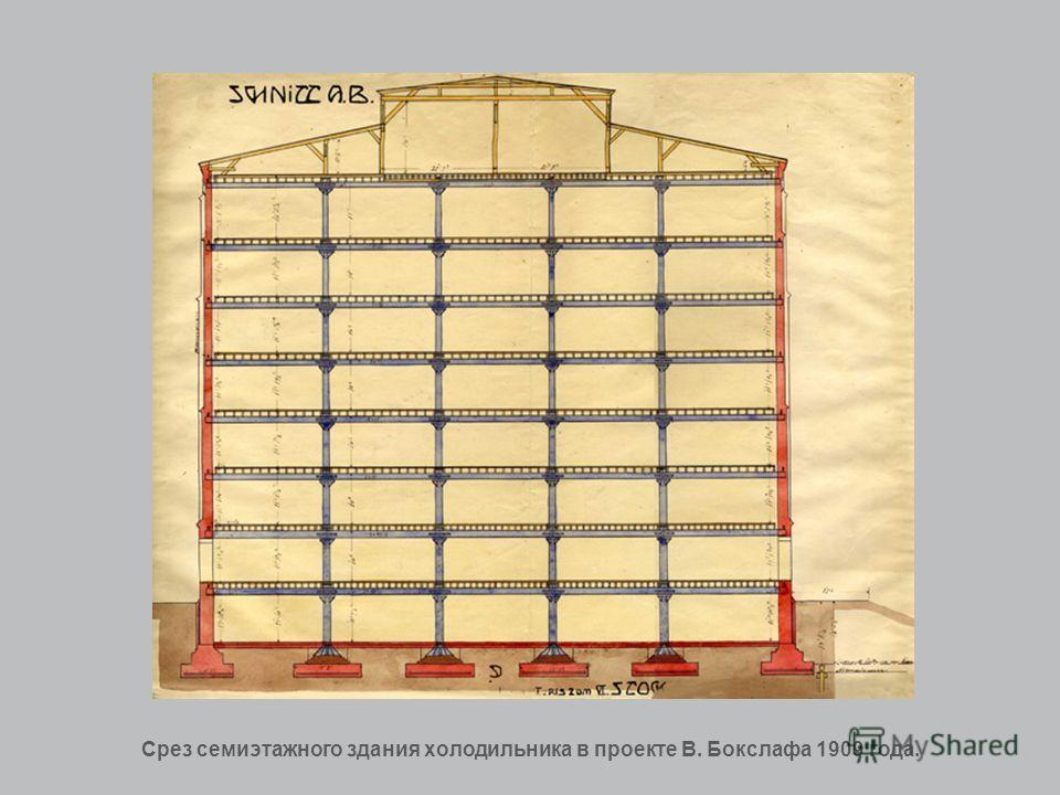 Срез семиэтажного здания холодильника в проекте В. Бокслафа 1909 года.