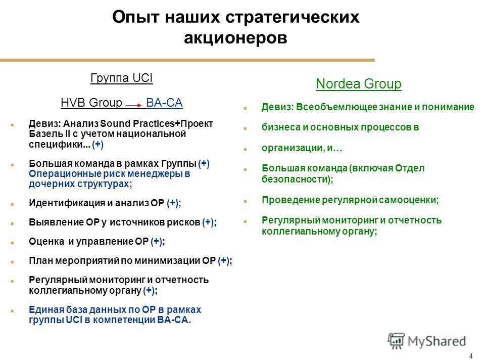 4 Группа UCI HVB Group BA-CA n Девиз: Анализ Sound Practices+Проект Базель II с учетом национальной специфики... (+) n Большая команда в рамках Группы (+) Операционные риск менеджеры в дочерних структурах; n Идентификация и анализ ОР (+); n Выявление