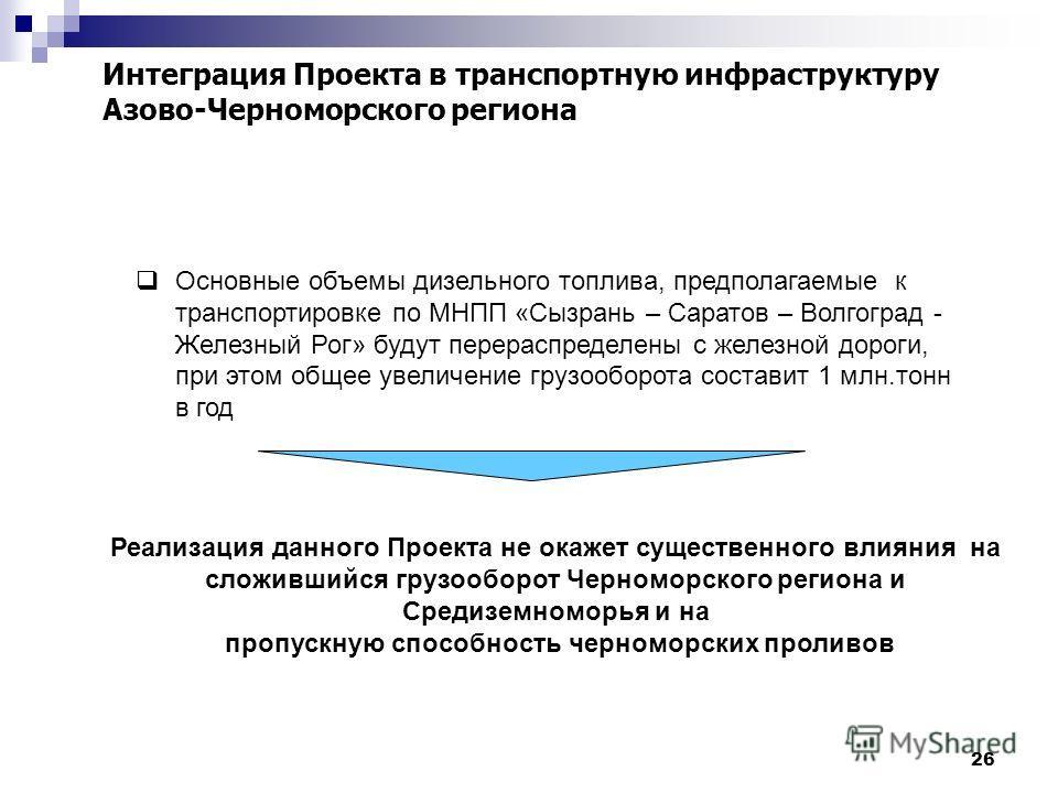 26 Интеграция Проекта в транспортную инфраструктуру Азово-Черноморского региона Основные объемы дизельного топлива, предполагаемые к транспортировке по МНПП «Сызрань – Саратов – Волгоград - Железный Рог» будут перераспределены с железной дороги, при