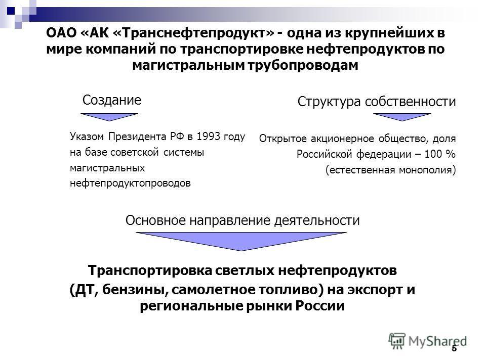 5 OAO «АК «Транснефтепродукт»