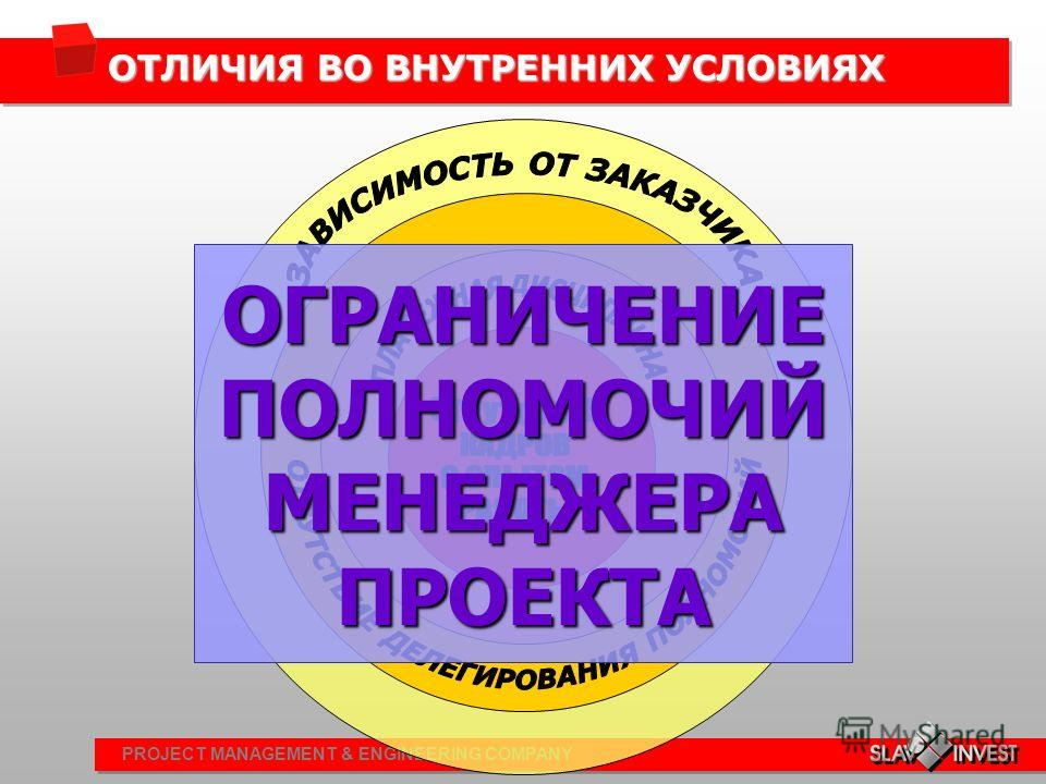 PROJECT MANAGEMENT & ENGINEERING COMPANY ОТЛИЧИЯ ВО ВНУТРЕННИХ УСЛОВИЯХ ОГРАНИЧЕНИЕ ПОЛНОМОЧИЙ МЕНЕДЖЕРА ПРОЕКТА