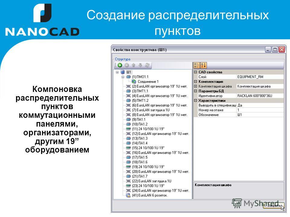 Создание распределительных пунктов Компоновка распределительных пунктов коммутационными панелями, организаторами, другим 19 оборудованием
