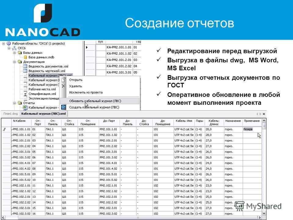 Создание отчетов Редактирование перед выгрузкой Выгрузка в файлы dwg, MS Word, MS Excel Выгрузка отчетных документов по ГОСТ Оперативное обновление в любой момент выполнения проекта