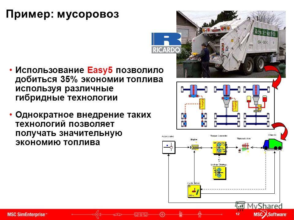 12 Пример: мусоровоз Использование Easy5 позволило добиться 35% экономии топлива используя различные гибридные технологии Однократное внедрение таких технологий позволяет получать значительную экономию топлива
