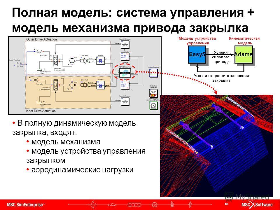 16 Полная модель: система управления + модель механизма привода закрылка В полную динамическую модель закрылка, входят: модель механизма модель устройства управления закрылком аэродинамические нагрузки Easy5 Adams Углы и скорости отклонения закрылка