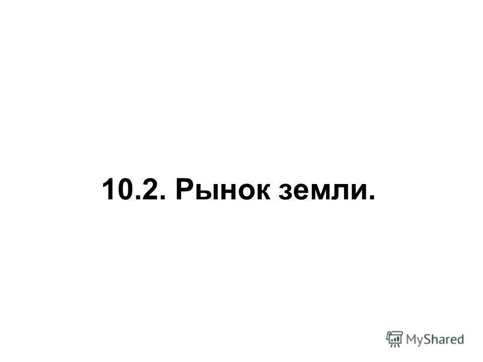 10.2. Рынок земли.