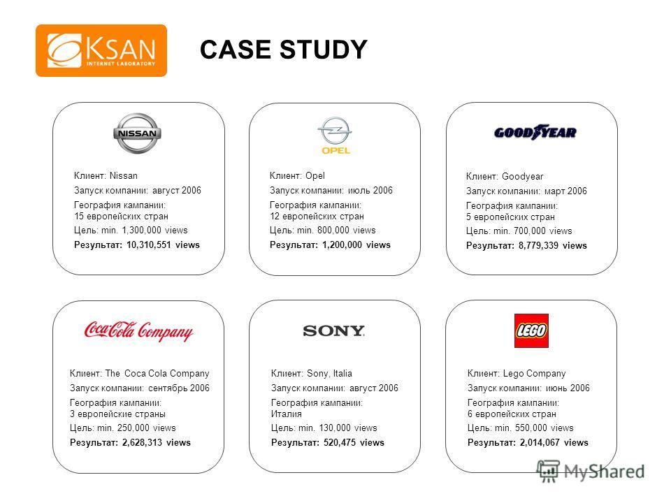 www.ksan.ru CASE STUDY Клиент: Nissan Запуск компании: август 2006 География кампании: 15 европейских стран Цель: min. 1,300,000 views Результат: 10,310,551 views Клиент: Opel Запуск компании: июль 2006 География кампании: 12 европейских стран Цель: