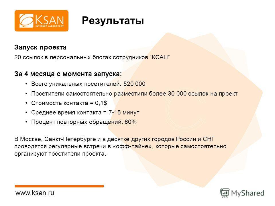 www.ksan.ru Результаты За 4 месяца с момента запуска: Всего уникальных посетителей: 520 000 Посетители самостоятельно разместили более 30 000 ссылок на проект Стоимость контакта = 0,1$ Среднее время контакта = 7-15 минут Процент повторных обращений: