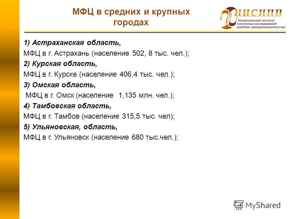 1) Астраханская область, МФЦ в г. Астрахань (население 502, 8 тыс. чел.); 2) Курская область, МФЦ в г. Курске (население 406,4 тыс. чел.); 3) Омская область, МФЦ в г. Омск (население 1,135 млн. чел.); 4) Тамбовская область, МФЦ в г. Тамбов (население