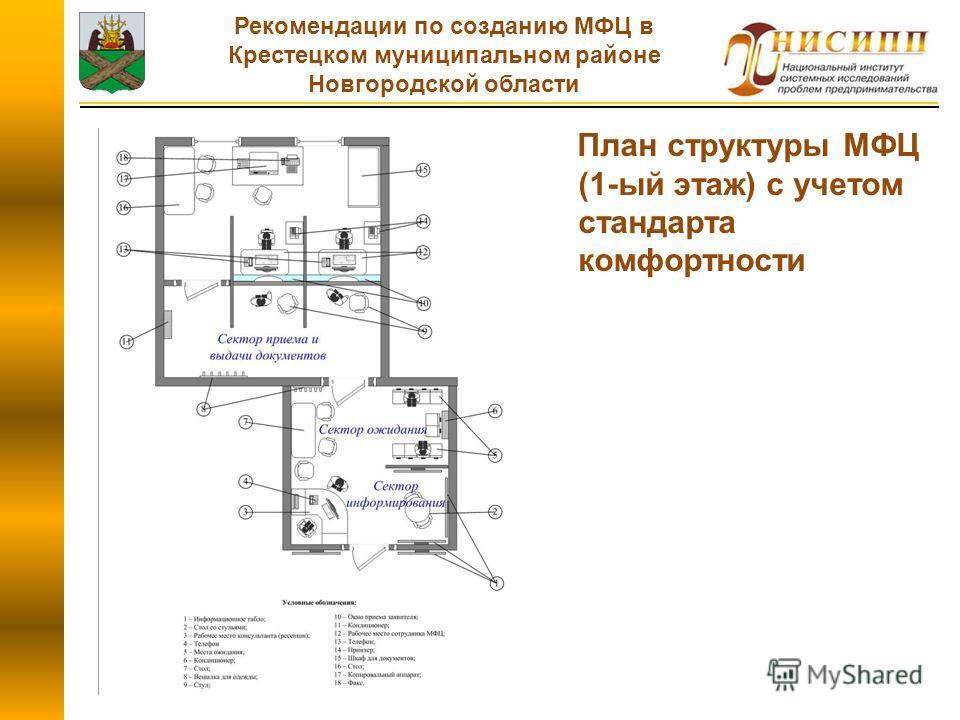 План структуры МФЦ (1-ый этаж) с учетом стандарта комфортности Рекомендации по созданию МФЦ в Крестецком муниципальном районе Новгородской области