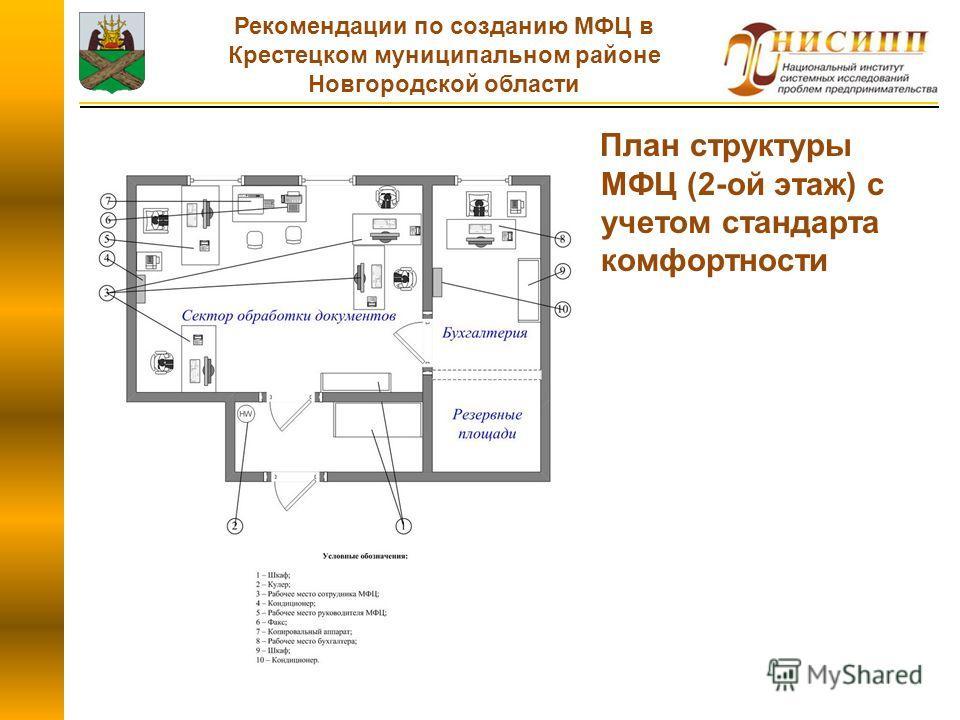 План структуры МФЦ (2-ой этаж) с учетом стандарта комфортности Рекомендации по созданию МФЦ в Крестецком муниципальном районе Новгородской области