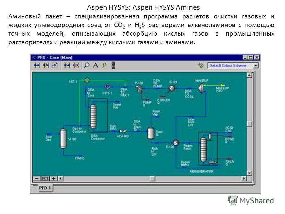 Aspen HYSYS: Aspen HYSYS Amines Аминовый пакет – специализированная программа расчетов очистки газовых и жидких углеводородных сред от CO 2 и H 2 S растворами алканоламинов с помощью точных моделей, описывающих абсорбцию кислых газов в промышленных р