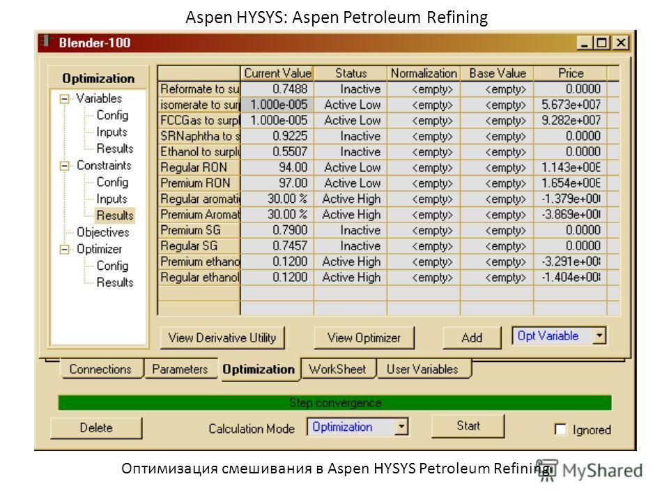 Aspen HYSYS: Aspen Petroleum Refining Оптимизация смешивания в Aspen HYSYS Petroleum Refining