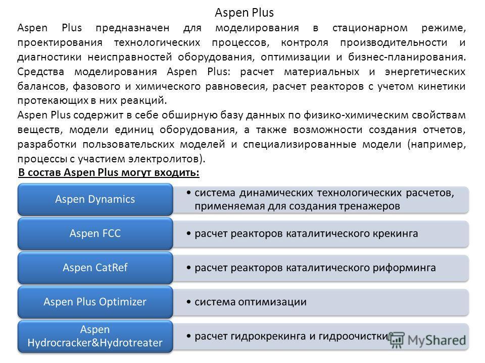 Aspen Plus Aspen Plus предназначен для моделирования в стационарном режиме, проектирования технологических процессов, контроля производительности и диагностики неисправностей оборудования, оптимизации и бизнес-планирования. Средства моделирования Asp