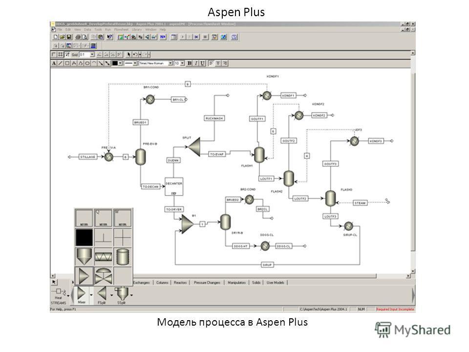 Aspen Plus Модель процесса в Aspen Plus