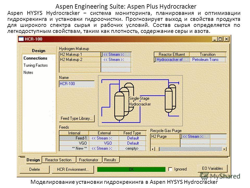 Aspen Engineering Suite: Aspen Plus Hydrocracker Aspen HYSYS Hydrocracker система мониторинга, планирования и оптимизации гидрокрекинга и установки гидроочистки. Прогнозирует выход и свойства продукта для широкого спектра сырья и рабочих условий. Сос