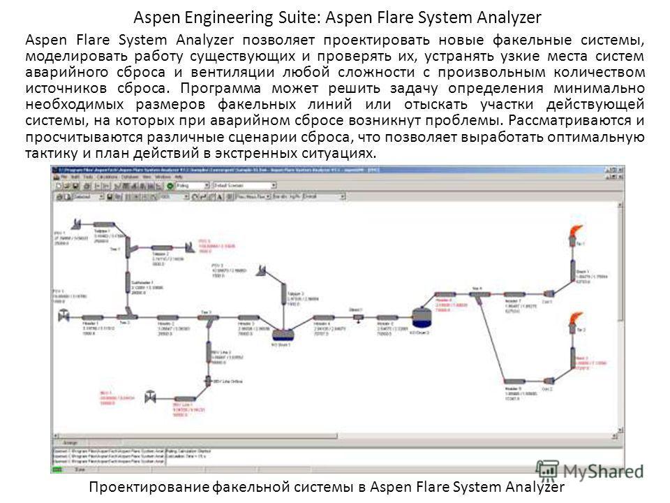 Aspen Engineering Suite: Aspen Flare System Analyzer Aspen Flare System Analyzer позволяет проектировать новые факельные системы, моделировать работу существующих и проверять их, устранять узкие места систем аварийного сброса и вентиляции любой сложн