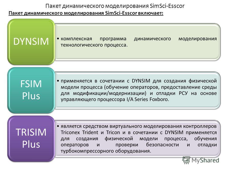 Пакет динамического моделирования SimSci-Esscor Пакет динамического моделирования SimSci-Esscor включает: