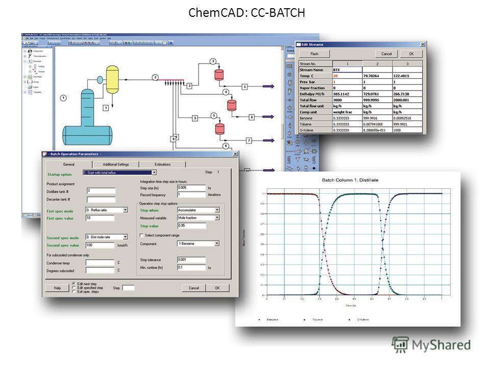 ChemCAD: CC-BATCH