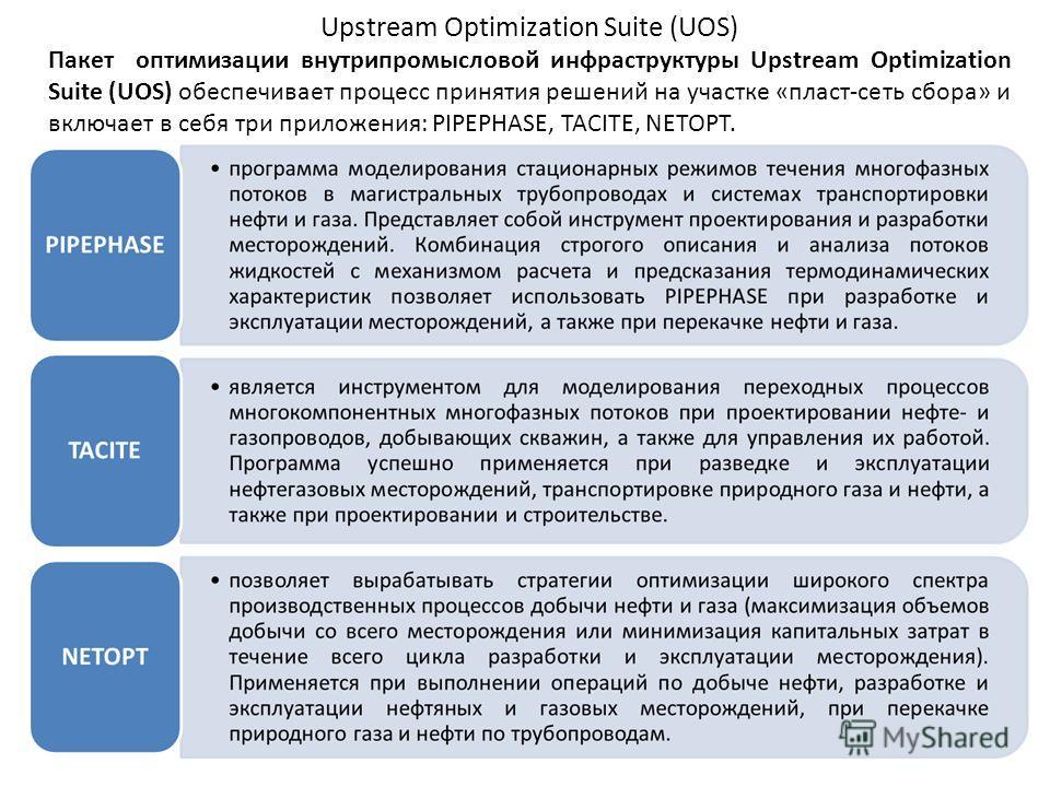 Upstream Optimization Suite (UOS) Пакет оптимизации внутрипромысловой инфраструктуры Upstream Optimization Suite (UOS) обеспечивает процесс принятия решений на участке «пласт-сеть сбора» и включает в себя три приложения: PIPEPHASE, TACITE, NETOPT.