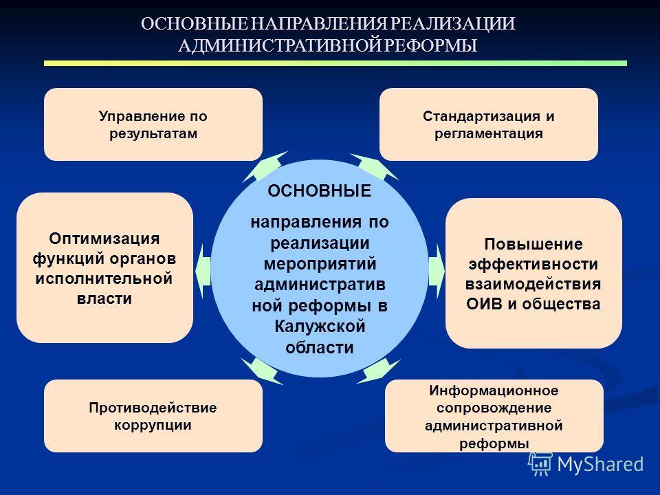 ОСНОВНЫЕ направления по реализации мероприятий административ ной реформы в Калужской области Управление по результатам Оптимизация функций органов исполнительной власти ОСНОВНЫЕ НАПРАВЛЕНИЯ РЕАЛИЗАЦИИ АДМИНИСТРАТИВНОЙ РЕФОРМЫ Стандартизация и регламе