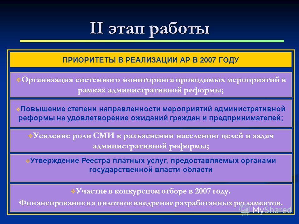 II этап работы Организация системного мониторинга проводимых мероприятий в рамках административной реформы; Повышение степени направленности мероприятий административной реформы на удовлетворение ожиданий граждан и предпринимателей; Усиление роли СМИ
