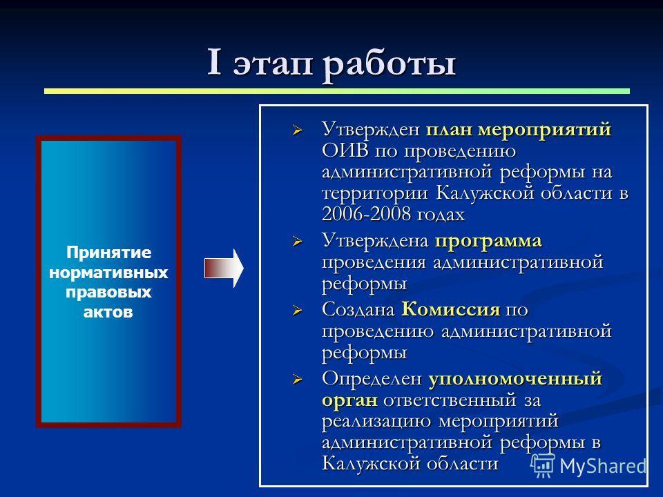 I этап работы Принятие нормативных правовых актов Утвержден план мероприятий ОИВ по проведению административной реформы на территории Калужской области в 2006-2008 годах Утвержден план мероприятий ОИВ по проведению административной реформы на террито