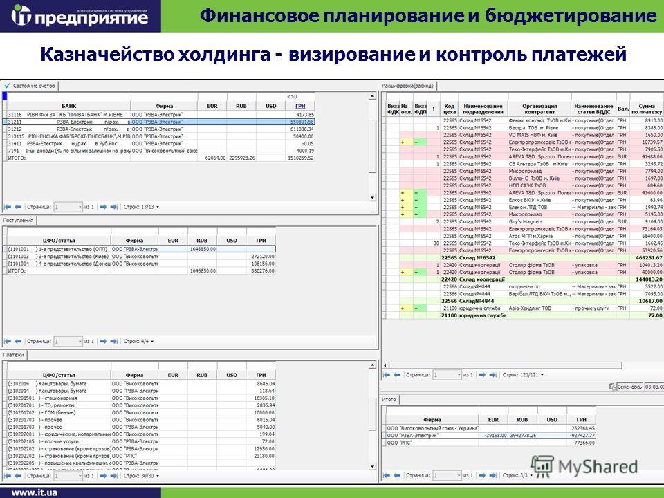 Казначейство холдинга - визирование и контроль платежей Финансовое планирование и бюджетирование