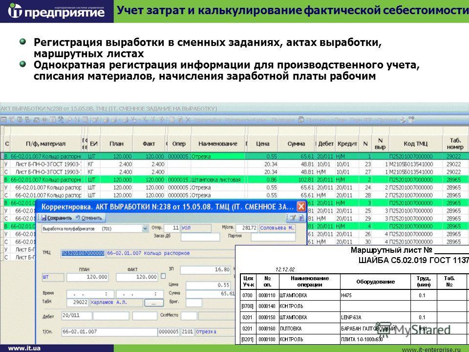 Регистрация выработки в сменных заданиях, актах выработки, маршрутных листах Однократная регистрация информации для производственного учета, списания материалов, начисления заработной платы рабочим www.it-enterprise.ru Учет затрат и калькулирование ф
