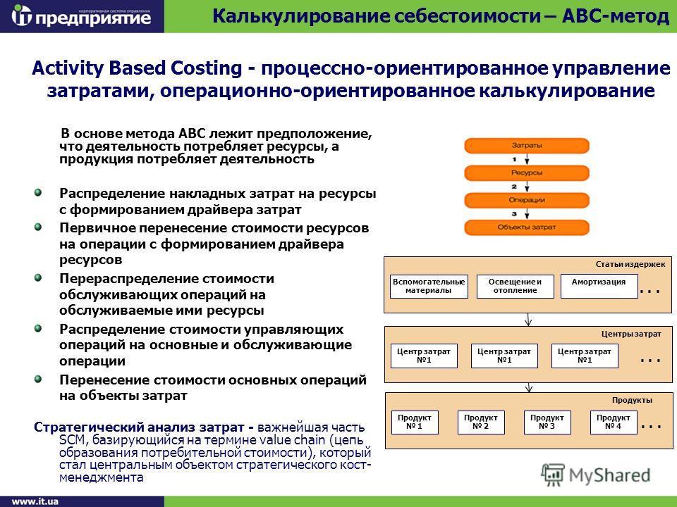 Activity Based Costing - процессно-ориентированное управление затратами, операционно-ориентированное калькулирование В основе метода АВС лежит предположение, что деятельность потребляет ресурсы, а продукция потребляет деятельность Распределение накла