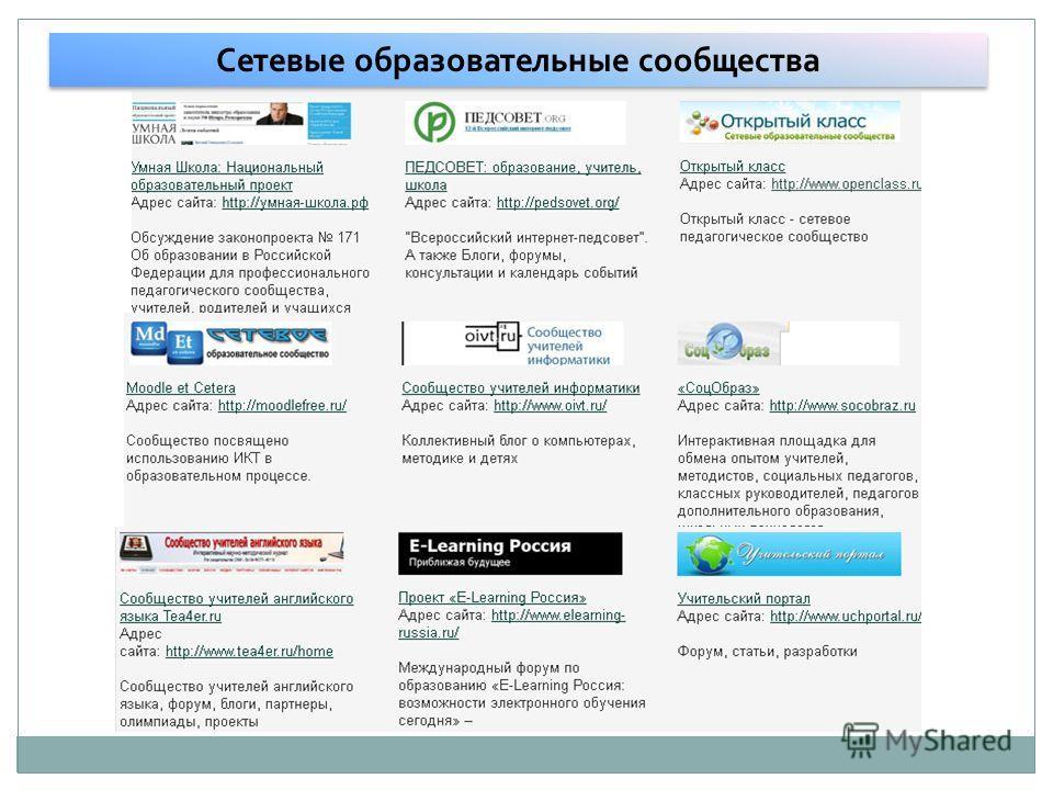 Сетевые образовательные сообщества