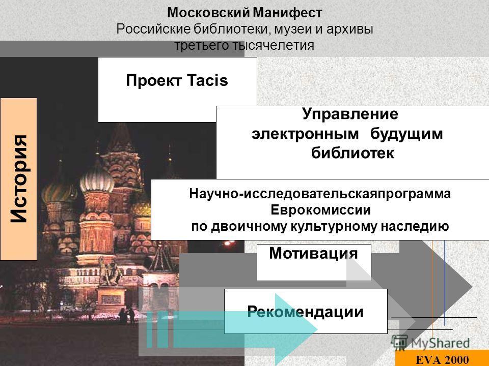Московский Манифест Российские библиотеки, музеи и архивы третьего тысячелетия EVA 2000 Проект Tacis Управление электронным будущим библиотек Научно-исследовательскаяпрограмма Еврокомиссии по двоичному культурному наследию История Мотивация Рекоменда