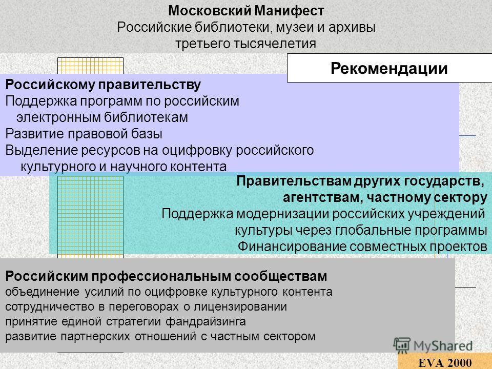 Московский Манифест Российские библиотеки, музеи и архивы третьего тысячелетия EVA 2000 Российскому правительству Поддержка программ по российским электронным библиотекам Развитие правовой базы Выделение ресурсов на оцифровку российского культурного