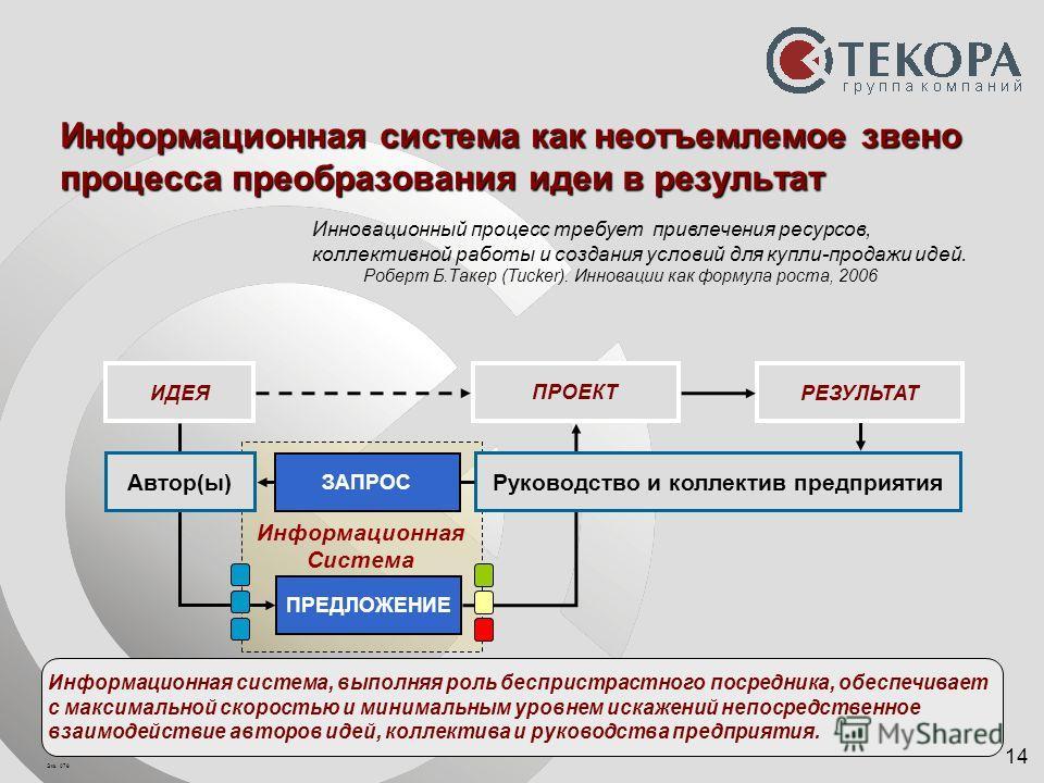 Экз. 078 14 Информационная Система Информационная система как неотъемлемое звено процесса преобразования идеи в результат Информационная система, выполняя роль беспристрастного посредника, обеспечивает с максимальной скоростью и минимальным уровнем и